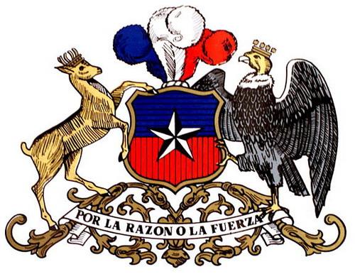 гербы государств мира